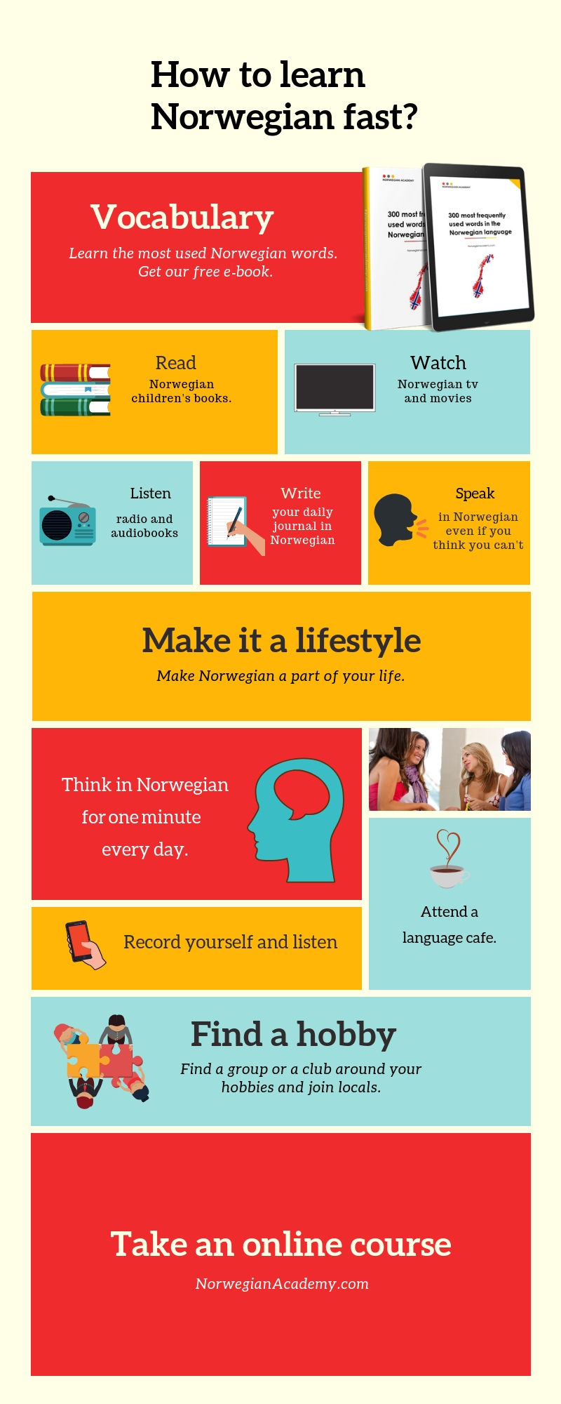 Infographic How to learn Norwegian fast