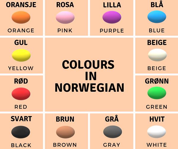 Colours in norwegian